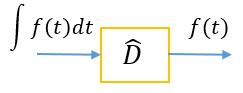 integrator1