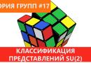 Теория групп 17 — Классификация представлений SU(2)