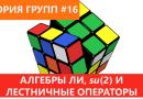 Теория групп 16 — Алгебры Ли и Лестничные операторы